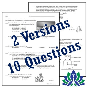Heat Transfer QUIZ Middle School (convection, conduction, radiation) NGSS