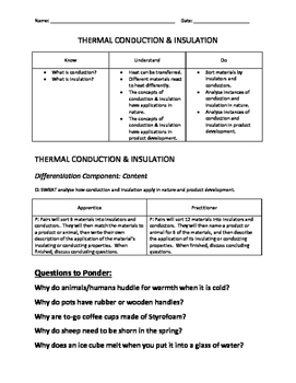 Heat: Thermal Conduction and Insulation - Tiered Activity