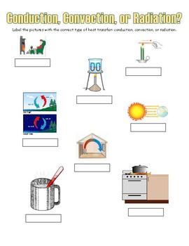 Heat Transfer Activity