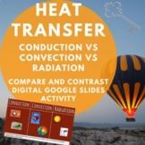 Heat Transfer Activity | Digital Google Slide | Conduction Convection Radiation