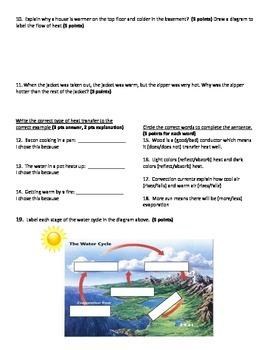 Heat Transfer Assessments