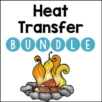 Heat Transfer BUNDLE: Conduction, Convection, Radiation