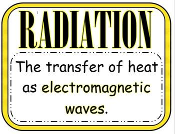 Heat Transfer Bulletin Board Set