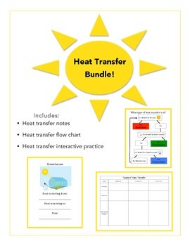 Heat Transfer Bundle: Notes, Flow Chart, & Interactive Practice
