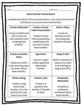 Heat Transfer Choice Board (9 Activities) Rubrics Included!