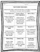 Heat Transfer Choice Board (9 Activities) Rubrics Included!