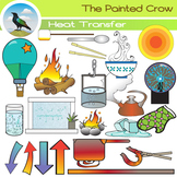 Heat Transfer Clip Art Set - Physical Science Clipart