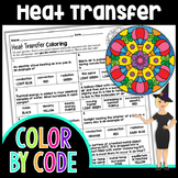 Conduction, Convection, & Radiation Science Color By Number or Quiz