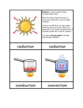 Heat Transfer (Conduction, Convection & Radiation) - Three Part Cards