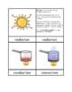 Heat Transfer (Conduction, Convection & Radiation) - Three