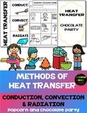 Heat Transfer: Conduction, Convection & Radiation