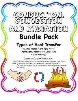 Heat Transfer (Conduction, Convection, Radiation) Bundle