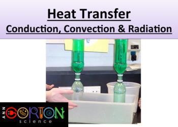 Heat Transfer Conduction, Convection & Radiation Station Lab