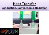 Heat Transfer Conduction, Convection & Radiation Station Lab