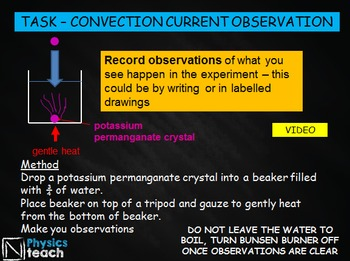 Heat Transfer (Conduction, Convection and Radiation)