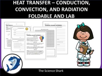 Heat Transfer (Conduction, Convection, and Radiation)