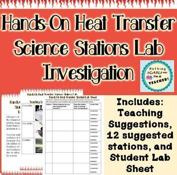 Hands-On Convection, Conduction and Radiation Heat Transfer Lab