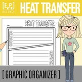 Heat Transfer (Convection, Conduction and Radiation) Z- Graphic Organizer
