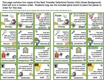 Heat Transfer Detective's Domino Path Matching Review