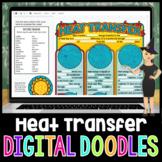 Heat Transfer Digital Doodles | Science Digital Doodles Distance Learning