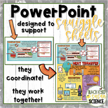 Heat Transfer Squiggle Sheets ---POWER POINT