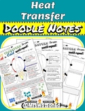 """Heat Transfer """"Doodle"""" Style Notes"""