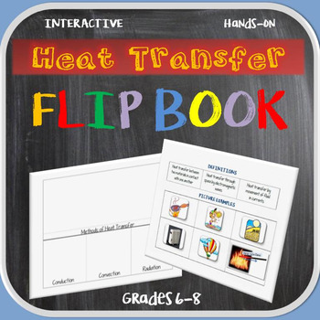 Heat Transfer (conduction, convection, and radiation) Flip Book