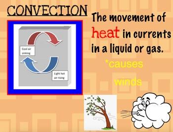 Heat Transfer Flipchart
