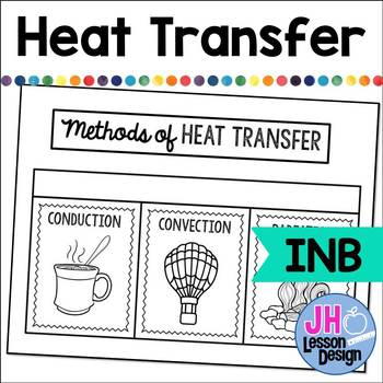 Heat Transfer Interactive Notebook Activity