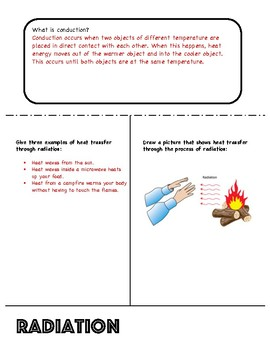 Heat Transfer Foldable