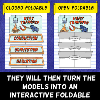Heat Transfer Foldable - Conduction Convection Radiation