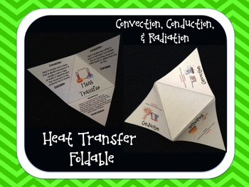 Heat Transfer Foldable - Conduction, Convection, and Radiation