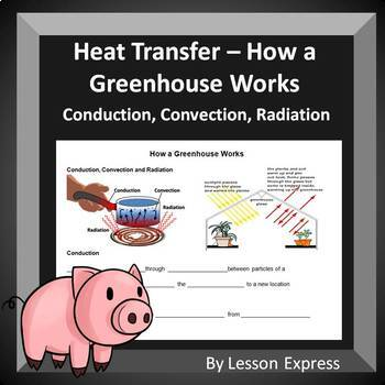 Heat Transfer -- How a Greenhouse Works PowerPoint, Notes, Article