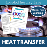 Heat Transfer Inquiry Labs