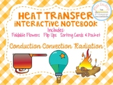 Interactive Notebook for Heat Transfer: Conduction, Convection, and Radiation