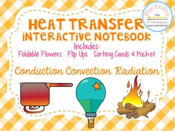 Interactive Notebook for Heat Transfer: Conduction, Convec