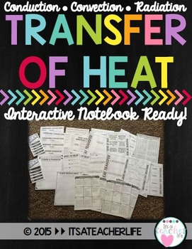 Heat Transfer Interactive Notebook (Conduction, Convection