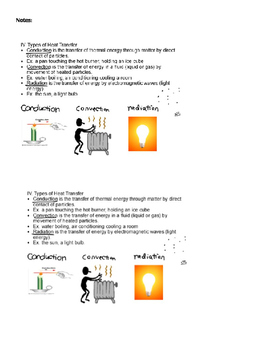 Heat Transfer Lab - Conduction, Convection, and Radiation