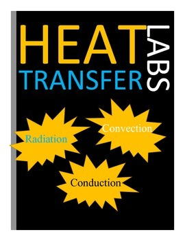 Heat Transfer Labs (Radiation, Convection, Conduction)