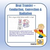 Heat Transfer Lesson (Conduction, Convection, Radiation)