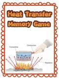 Heat Transfer Memory Game