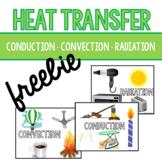 Heat Transfer Posters Freebie