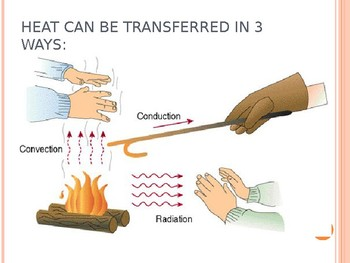 Heat Transfer Power Point