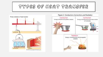 Heat Transfer PowerPoint