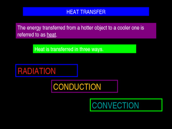 Heat Transfer Powerpoint