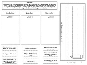 Conduction Convection Radiation Reading Comprehension Interactive Notebook