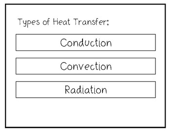 Heat Transfer Research Brochure