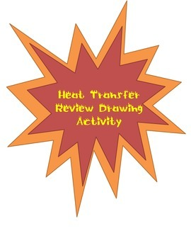 Heat Transfer Review Drawing Activity