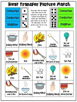 Heat Transfer Science Game