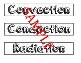 Heat Transfer Sort (Convection, Conduction, & Radiation)